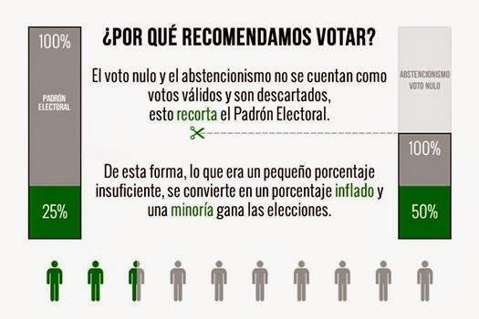 votaaotros_noalPPSOE3