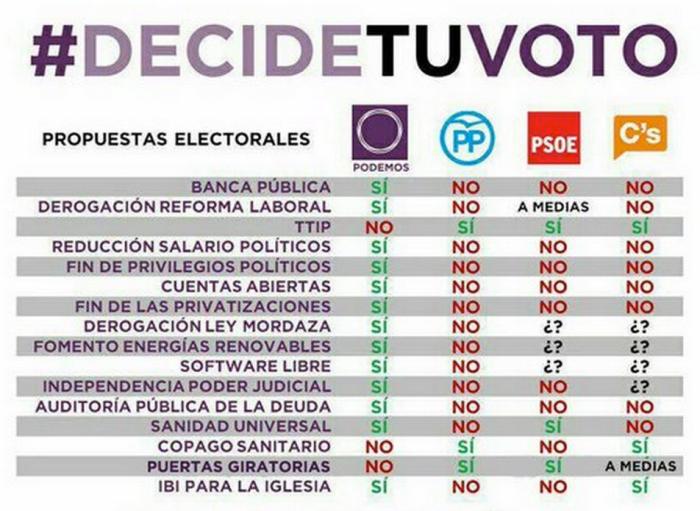 Decide tu voto