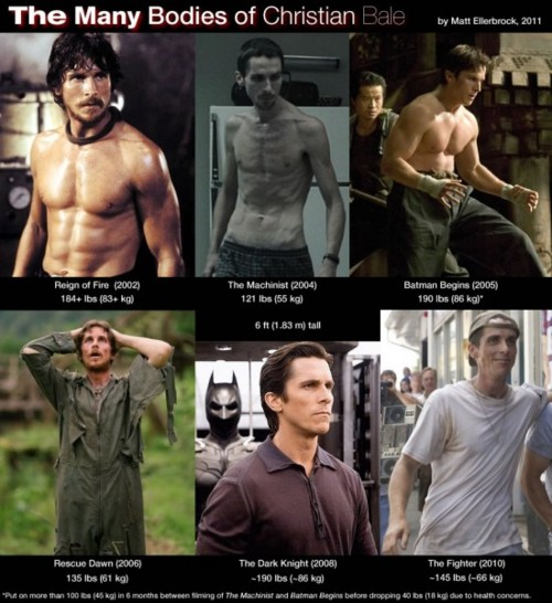 antes_despues_christianbale