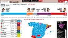 26j-resultados-elecciones-generales-2016-oficiales-definivos